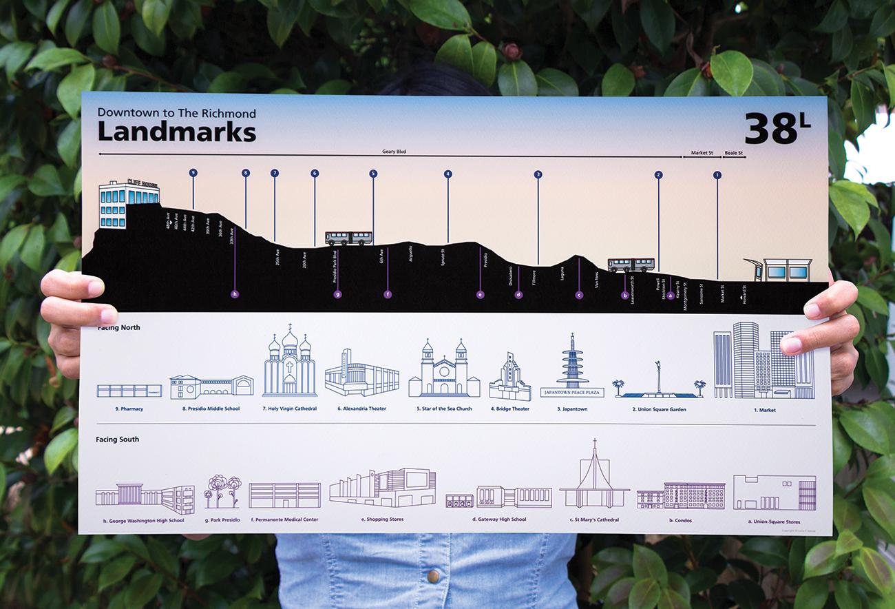 Muni, 38L, Landmarks, poster, topography, elevation